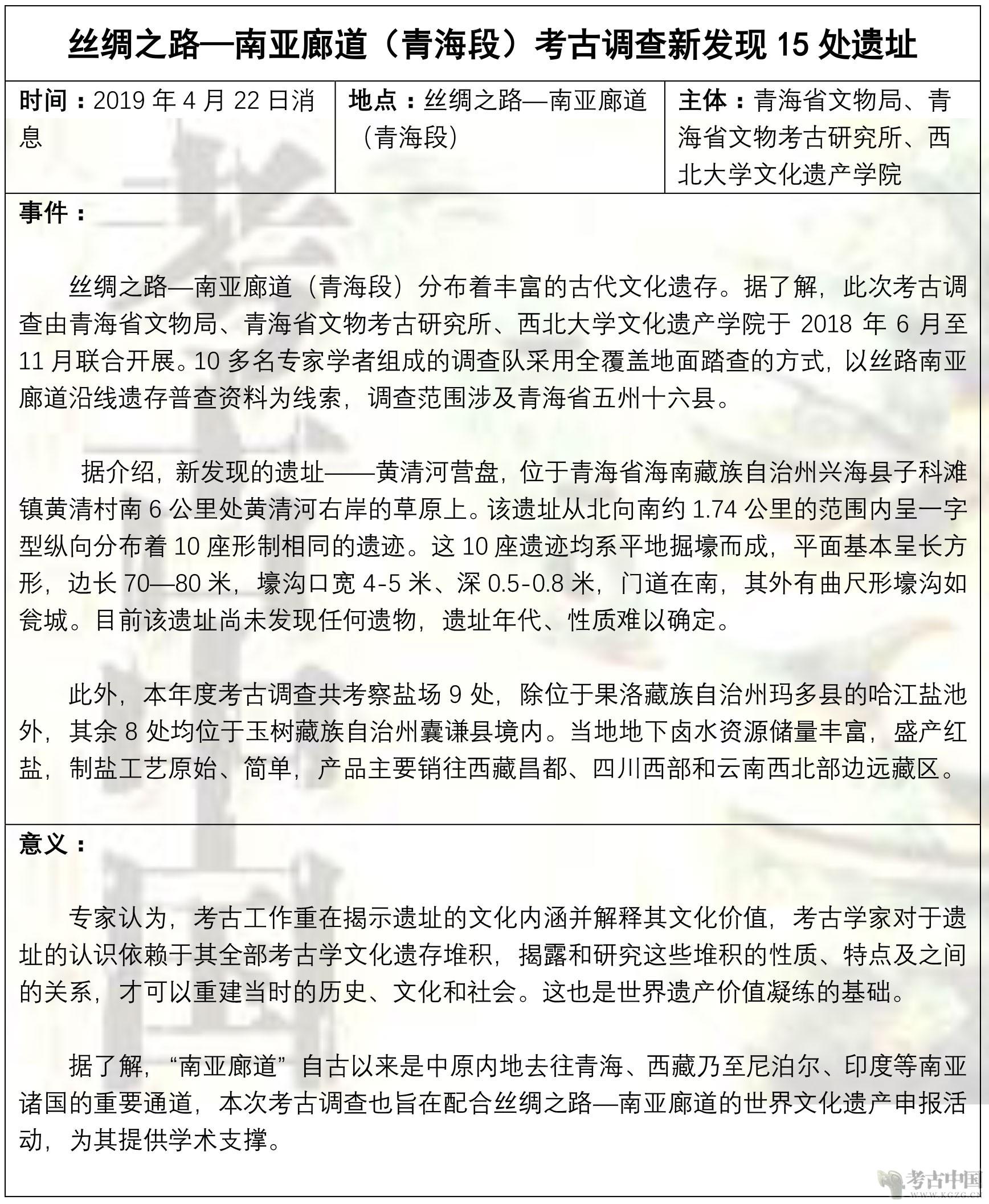丝绸之路—南亚廊道(青海段)考古调查新发现15处遗址